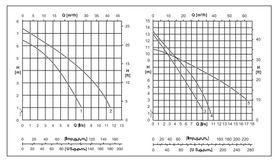 Caprari MAV Curve