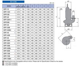 Toyo DPF Dimensions